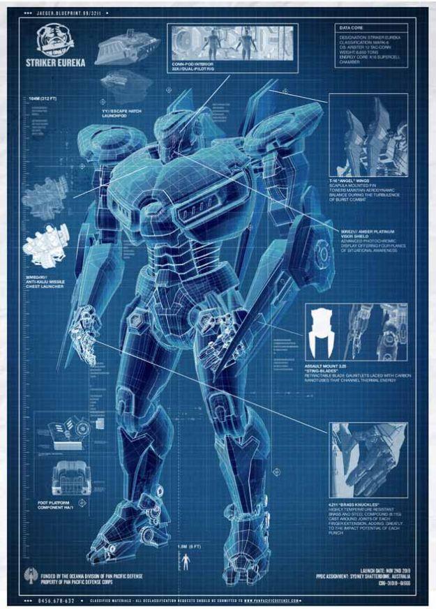 striker eureka pacific rim robot jaeger